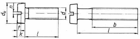 Surub cu cap cilindric crestat, pentru metale. Clasa de executie B (semiprecis)